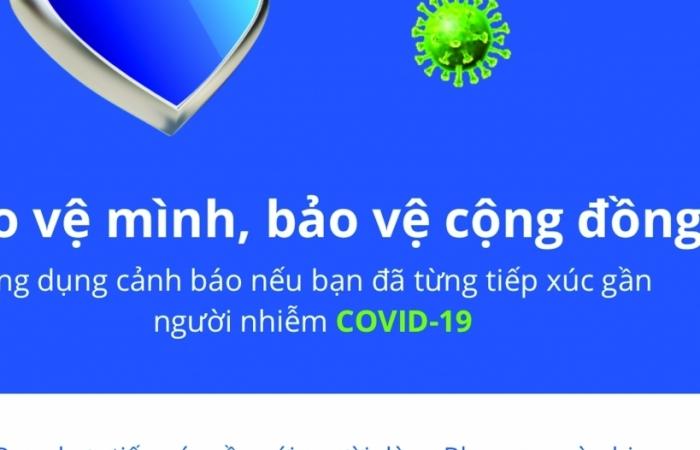 """Việt Nam áp dụng công nghệ hiện đại: """"Vũ khí"""