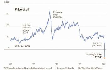Cơn ác mộng trên thị trường dầu mỏ