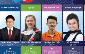 Infographics: 10 Gương mặt trẻ Việt Nam tiêu biểu năm 2019