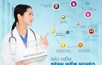 Bảo hiểm bệnh hiểm nghèo của Bảo Việt- Giải pháp dự phòng tài chính cho khách hàng