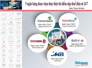 Infographics: 5 ngân hàng tham gia thí điểm Đề án nộp thuế điện tử 24/7