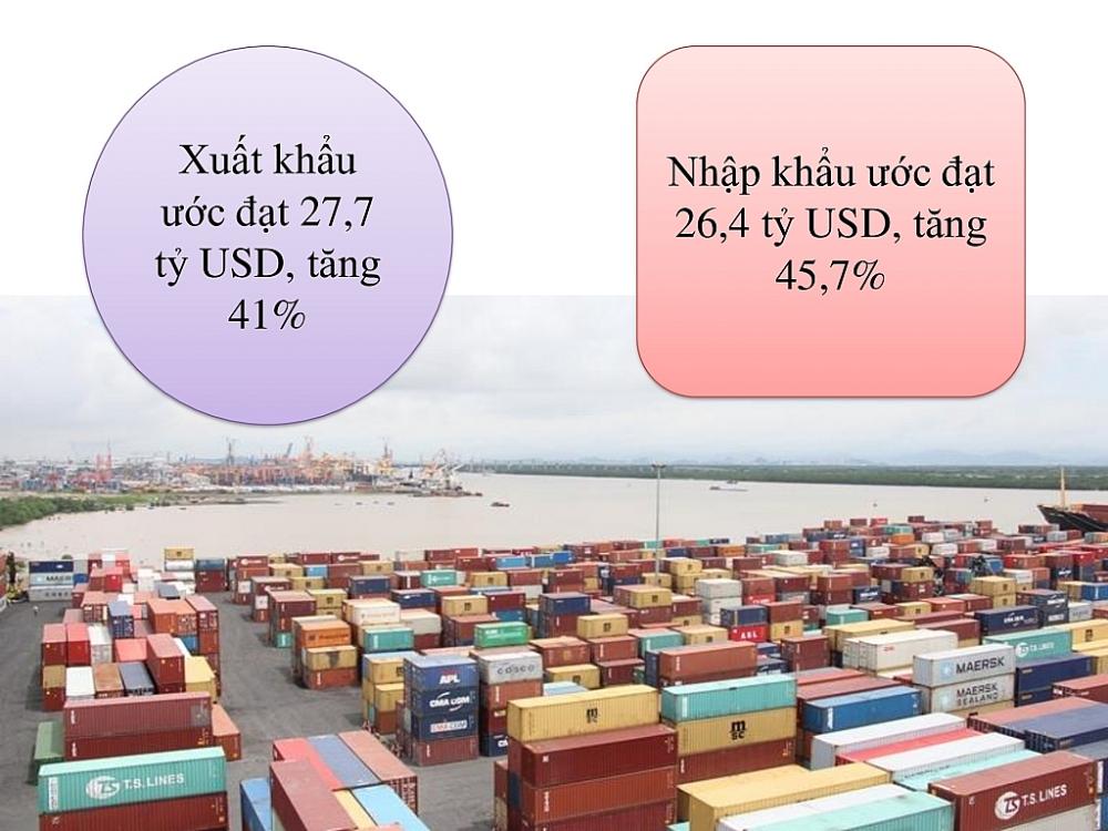 Xuất nhập khẩu ước đạt hơn 54 tỷ USD trong tháng 1/2021