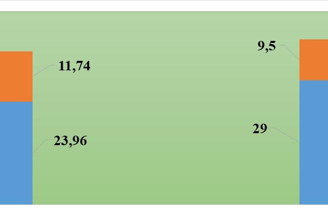Xuất nhập khẩu giảm hơn 9 tỷ USD trong nửa đầu tháng 2