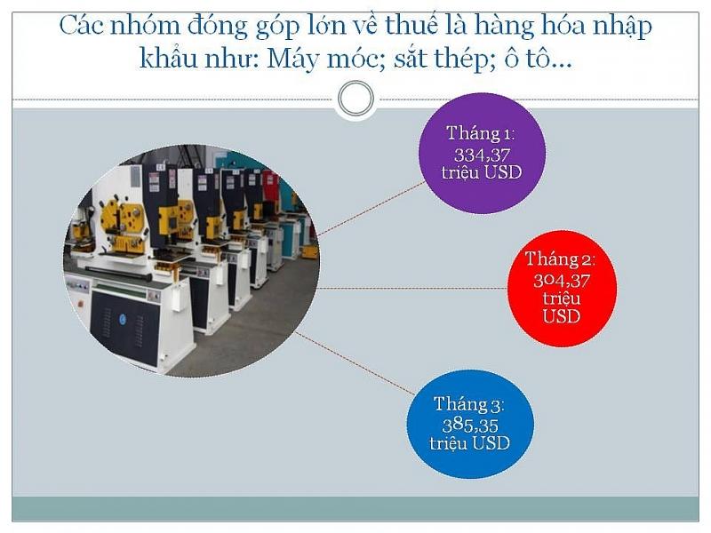 infographics xnk tai hai quan hai phong duy tri tang truong trong bao dich covid 19