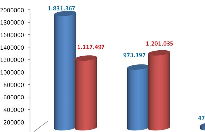 Hải quan Lào Cai thông quan lượng hóa hơn 5 triệu USD trong 2 ngày nghỉ