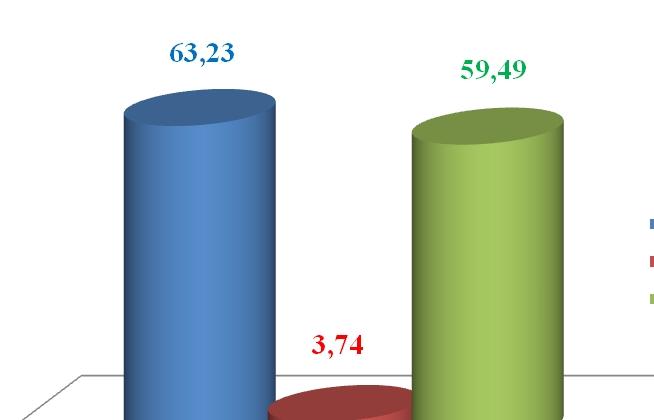 Thông tin chi tiết về xuất nhập khẩu nửa cuối tháng 3