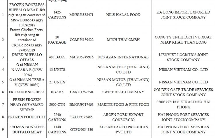 Hàng chục ô tô NISSAN mới tại cảng Hải Phòng vẫn chưa làm thủ tục nhập khẩu