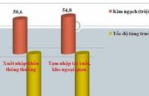 Hàng tạm nhập tái xuất qua cửa khẩu Cao Bằng giảm