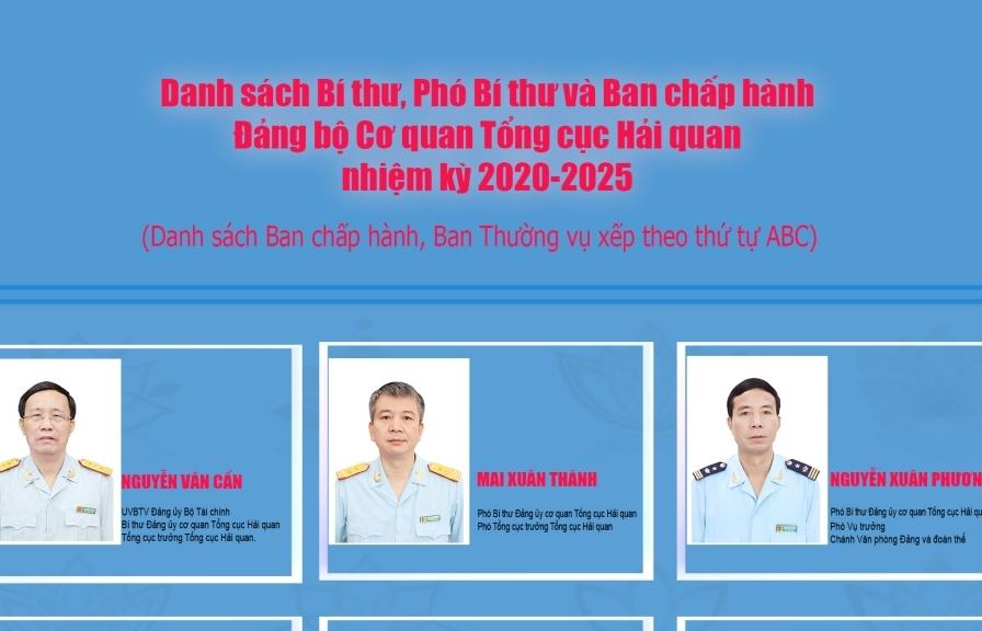 Infographics: 18 Ủy viên Ban Chấp hành Đảng bộ cơ quan Tổng cục Hải quan nhiệm kỳ 2020-2025