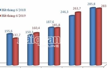 Xăng dầu xuất khẩu sang Singapore tăng 280%