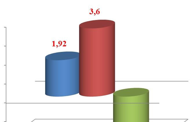 Xuất khẩu máy vi tính sang Indonesia tăng 167%