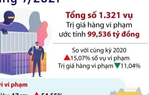 Infographics: Kết quả chống buôn lậu nổi bật của ngành Hải quan tháng 7/2021