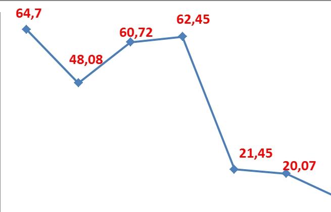 Khẩu trang y tế xuất khẩu tăng trở lại