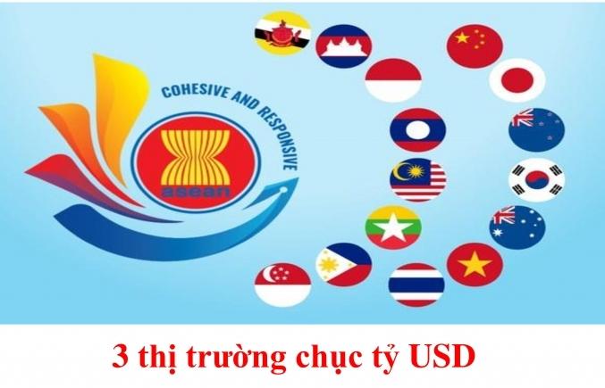Infographics: Tổng quan xuất nhập khẩu giữa Việt Nam với thành viên RCEP