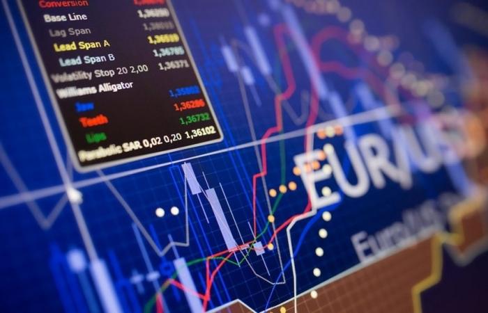 Đầu tư vào sàn Forex: Tham gia là phạm luật, rủi ro không được bảo hộ
