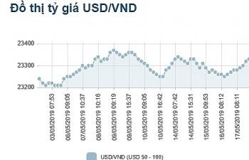 """Tỷ giá USD liên tục """"trồi sụt"""" biên độ mạnh"""