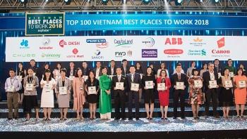 Công ty CP Tập đoàn Xây dựng Hòa Bình đạt Top 100 nơi làm việc tốt nhất