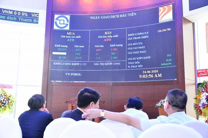 Cổ phiếu PSH tăng kịch trần ngày chào sàn HoSE