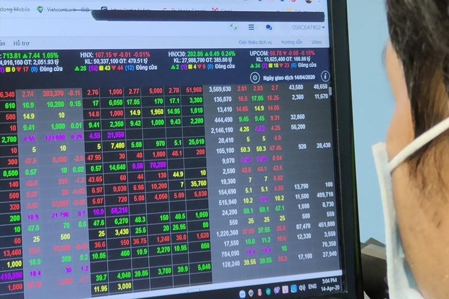 Thị trường có thể giảm trở lại về các ngưỡng thấp hơn