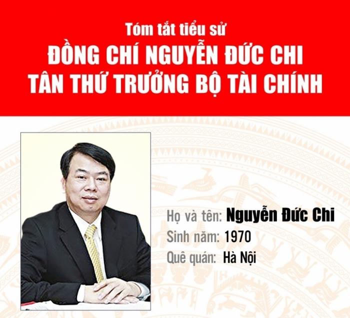 Infographics: Tiểu sử tân Thứ trưởng Bộ Tài chính Nguyễn Đức Chi