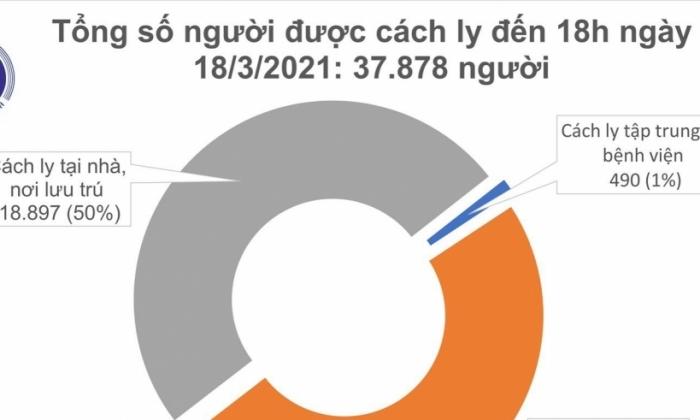 Thêm 3 ca mắc Covid-19 ở Hải Dương và Ninh Thuận
