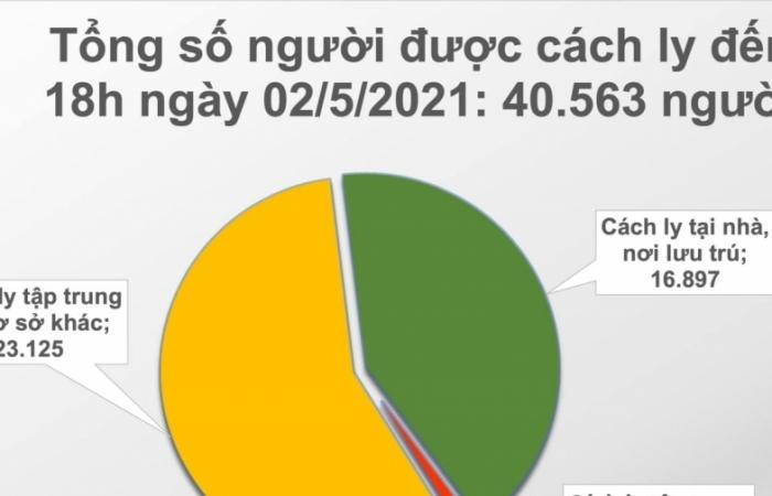 Việt Nam ghi nhận thêm 8 ca mắc Covid-19 trong cộng đồng