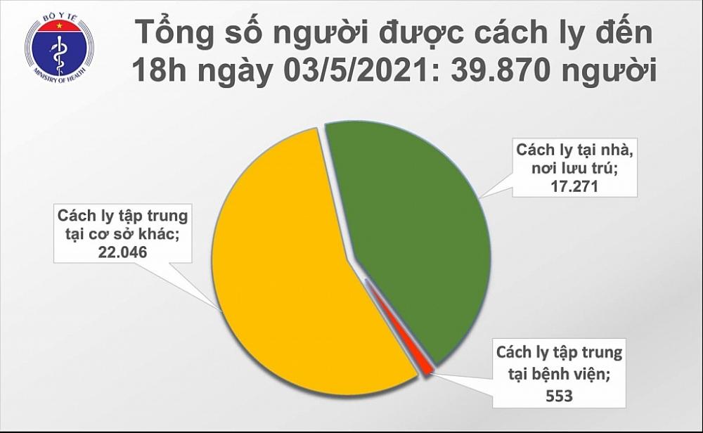 Thêm 10 ca nhiễm Covid-19 trong cộng đồng tại Vĩnh Phúc và Hà Nam