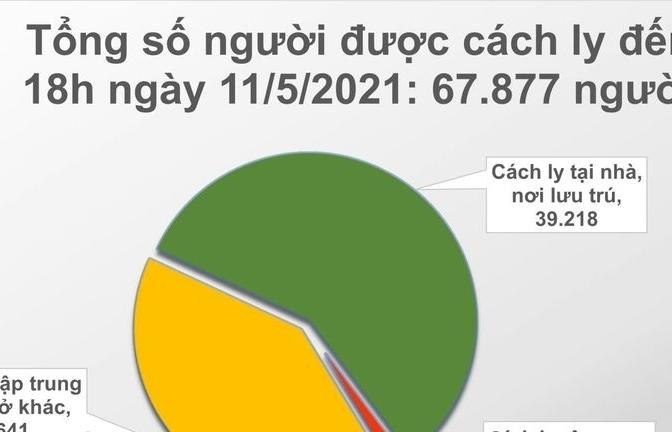 Cả nước ghi nhận thêm 27 ca mắc Covid-19 trong cộng đồng