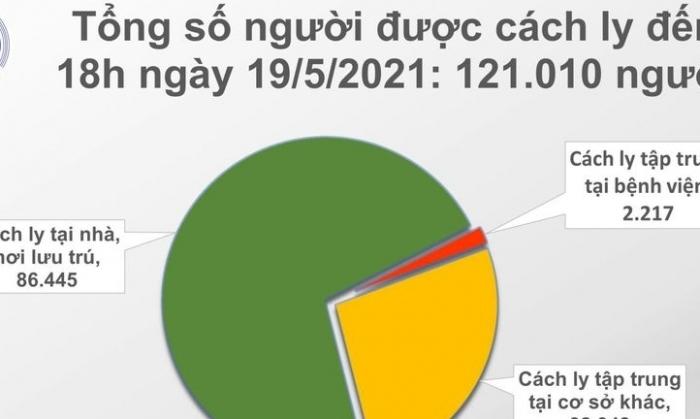 Cả nước ghi nhận thêm 111 ca Covid-19 mới trong ngày 19/5