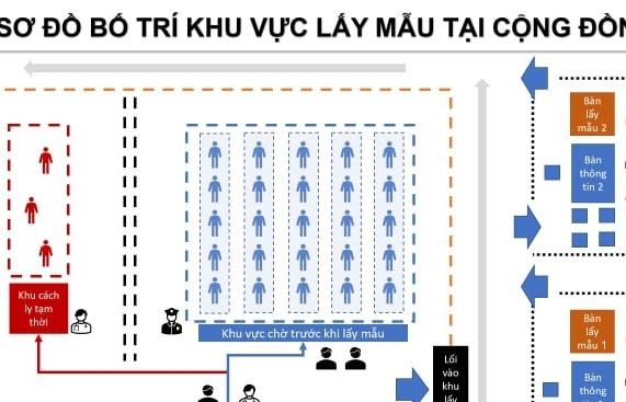Phần mềm quản lý mẫu xét nghiệm Covid-19 giải quyết bài toán quá tải mẫu ở Bắc Giang