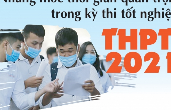 Inforgrafic: Những mốc thời gian thi tốt  nghiệp THPT 2021 thí sinh cần lưu ý