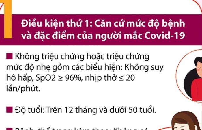 Infographics: 2 điều kiện để người mắc Covid-19 được cách ly tại nhà