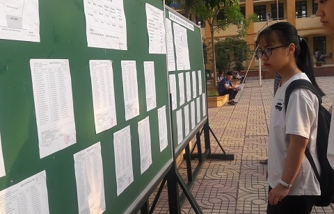 Hà Nội: Học sinh được đổi khu vực tuyển sinh lớp 10 THPT công lập
