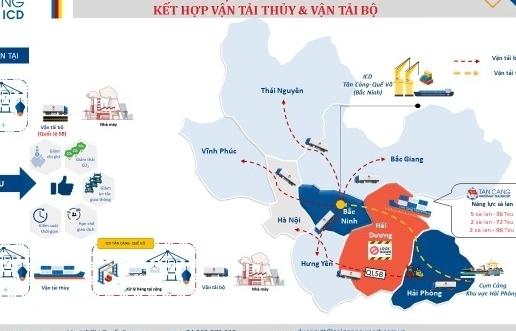 Giải pháp kết nối hàng hóa khu vực Bắc bộ với cụm cảng Hải Phòng