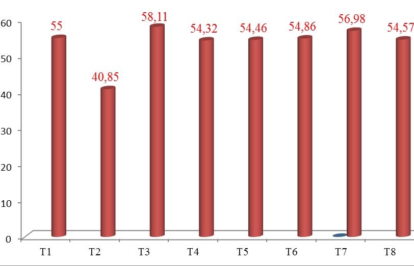 Tháng 8: Xuất nhập khẩu vẫn cao hơn bình quân những tháng đầu năm