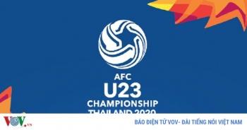VCK U23 châu Á 2020: Khó lường trước lượt trận cuối