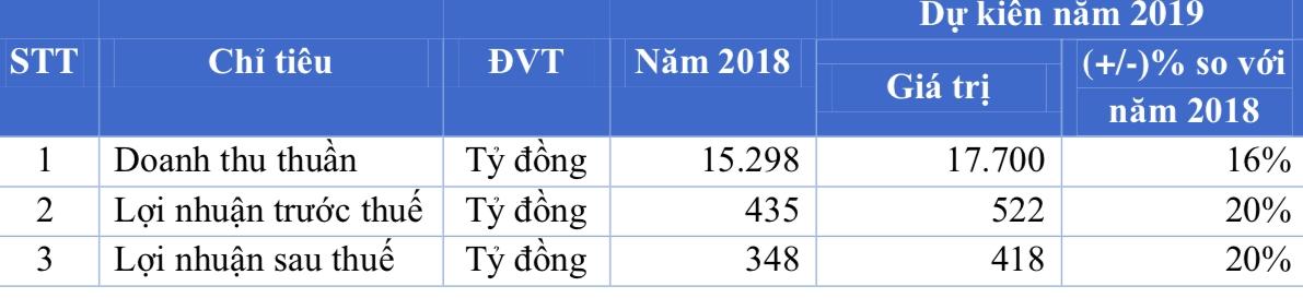 Bà Nguyễn Bạch Điệp đã trả FPT Retail gần 71 tỷ đồng