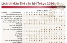tong thong my trump de nghi hoan olympic tokyo 2020