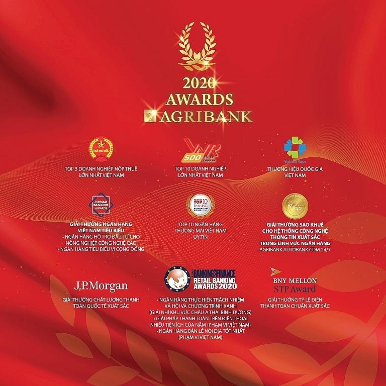 Agribank được ghi nhận qua nhiều giải thưởng uy tín trong nước và quốc tế vì những nỗ lực không ngừng trong năm 2020.