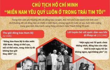 Chủ tịch Hồ Chí Minh: