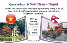 infographics quan he viet nam va nepal khong ngung duoc tang cuong cung co
