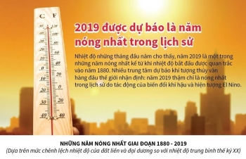 Infographics: 2019 được dự báo là năm nóng nhất trong lịch sử