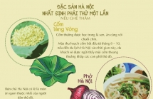 Infographics: Những đặc sản bạn nhất định phải thử nếu ghé thăm Hà Nội
