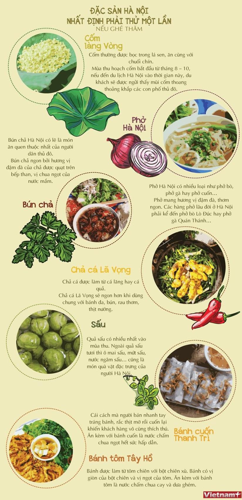 infographics nhung dac san ban nhat dinh phai thu neu ghe tham ha noi