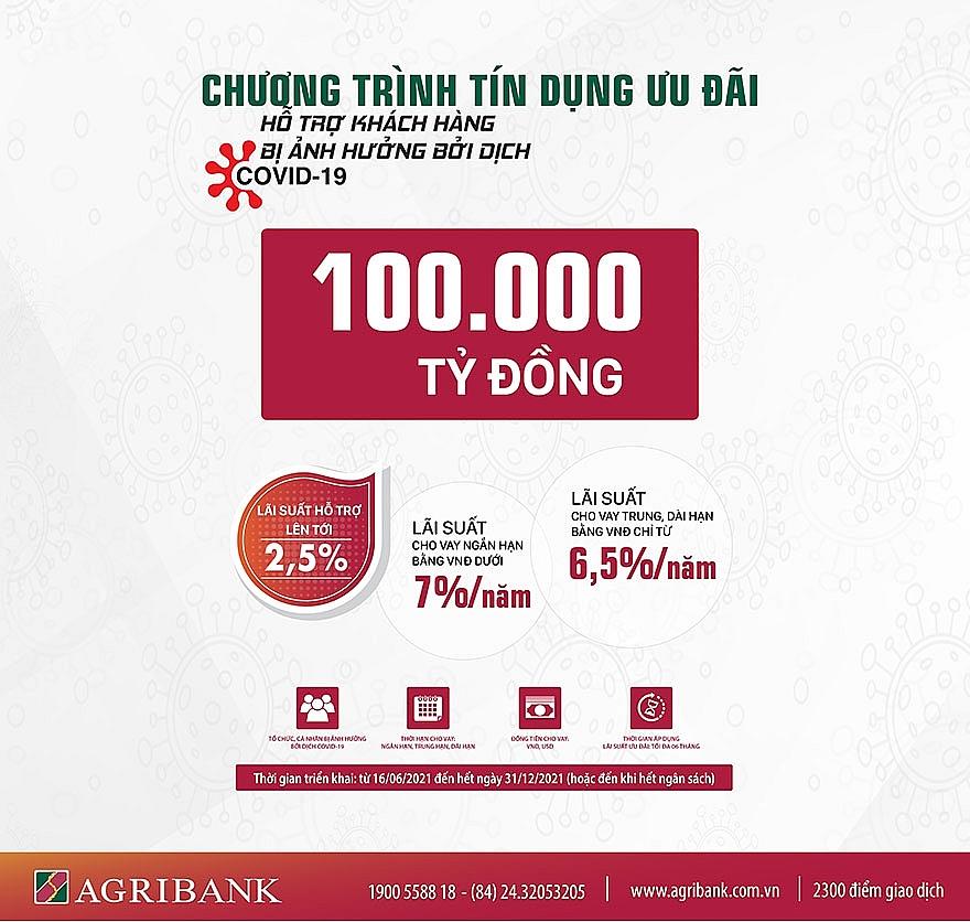 Agribank ủng hộ 52,5 tỷ đồng phòng chống dịch bệnh Covid-19