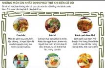 infographics nhung mon an nhat dinh phai thu khi den co do hue
