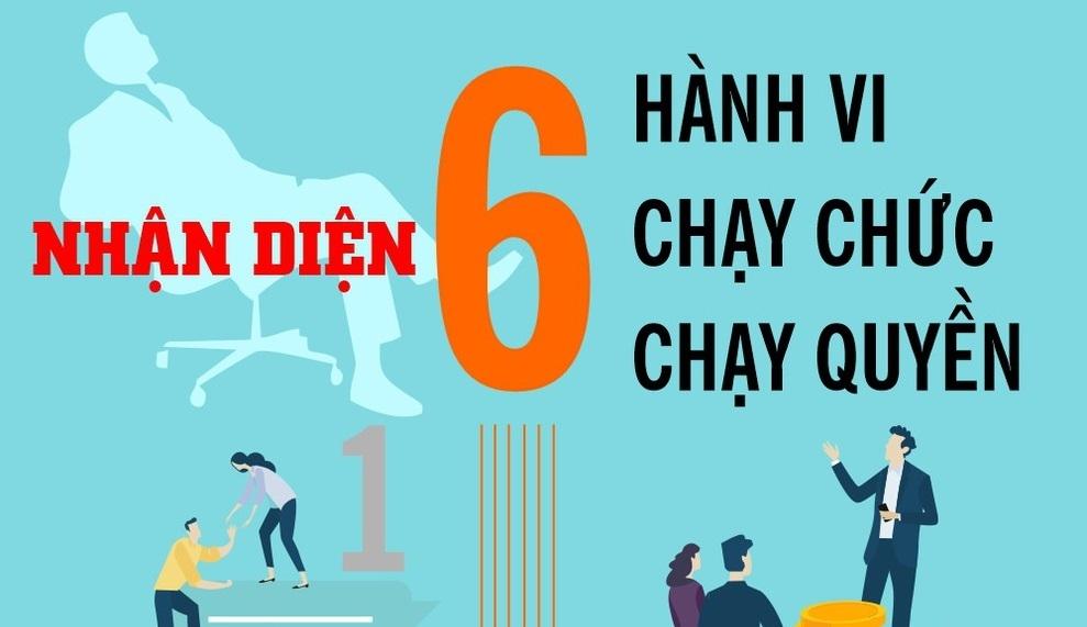 infographics nhan dien 6 hanh vi chay chuc chay quyen