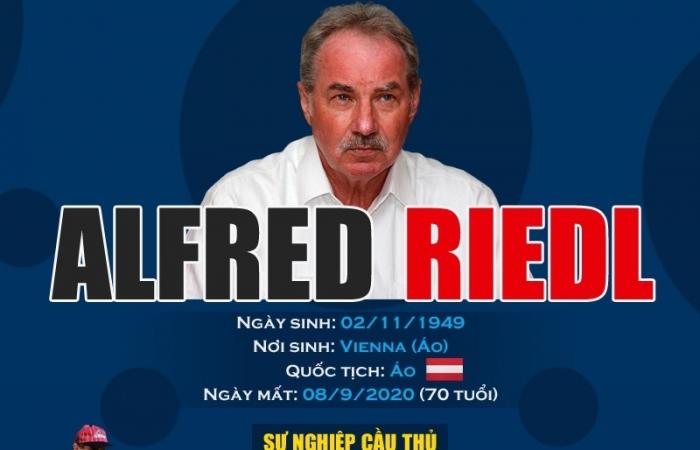 HLV Alfred Riedl và những thăng trầm với bóng đá Việt Nam