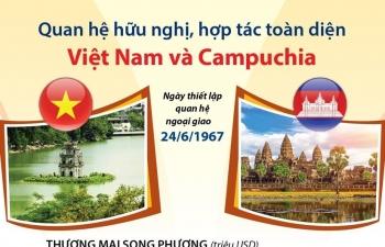 Infographics: Quan hệ hữu nghị, hợp tác toàn diện Việt Nam-Campuchia