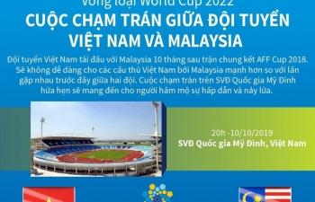 Infographics: Cuộc chạm trán giữa đội tuyển Việt Nam và Malaysia
